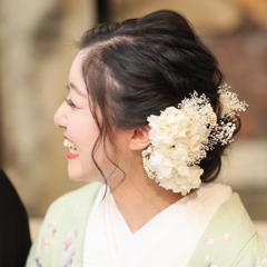 nodokaさんのプロフィール写真