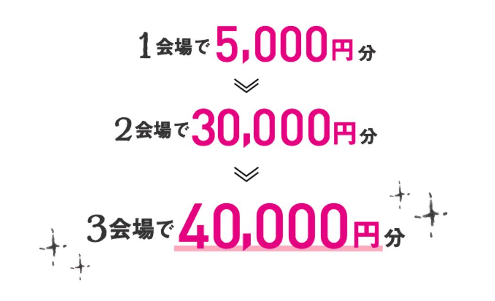 ゼクシィのキャンペーン特典は3会場で40000円分