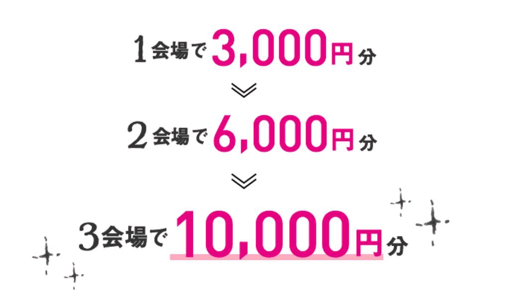 地方のゼクシィのキャンペーン特典は3会場で10000円分
