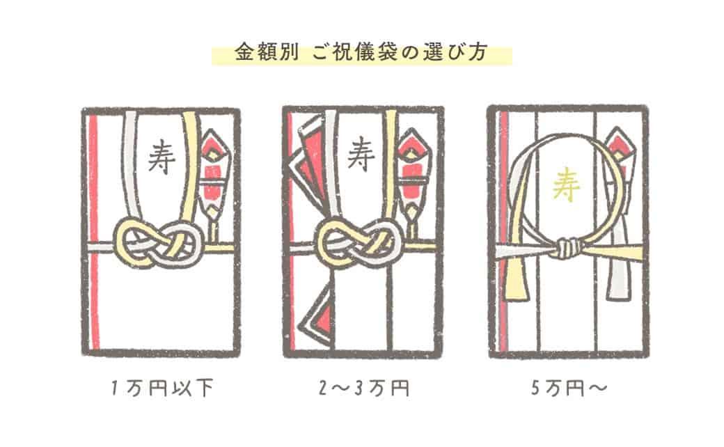 結婚式ご祝儀袋*選び方・書き方・入れ方をイラストで解説♡金額や渡し方まで完全マスターのカバー写真 0.6173076923076923